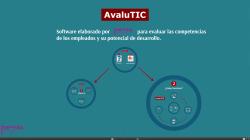 Eines TIC per a la gestió de persones per competències
