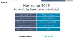 Reptes pels CIOs per al 2015