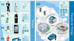 Taller d'introducció al 5G i aplicacions a la Indústria 4.0